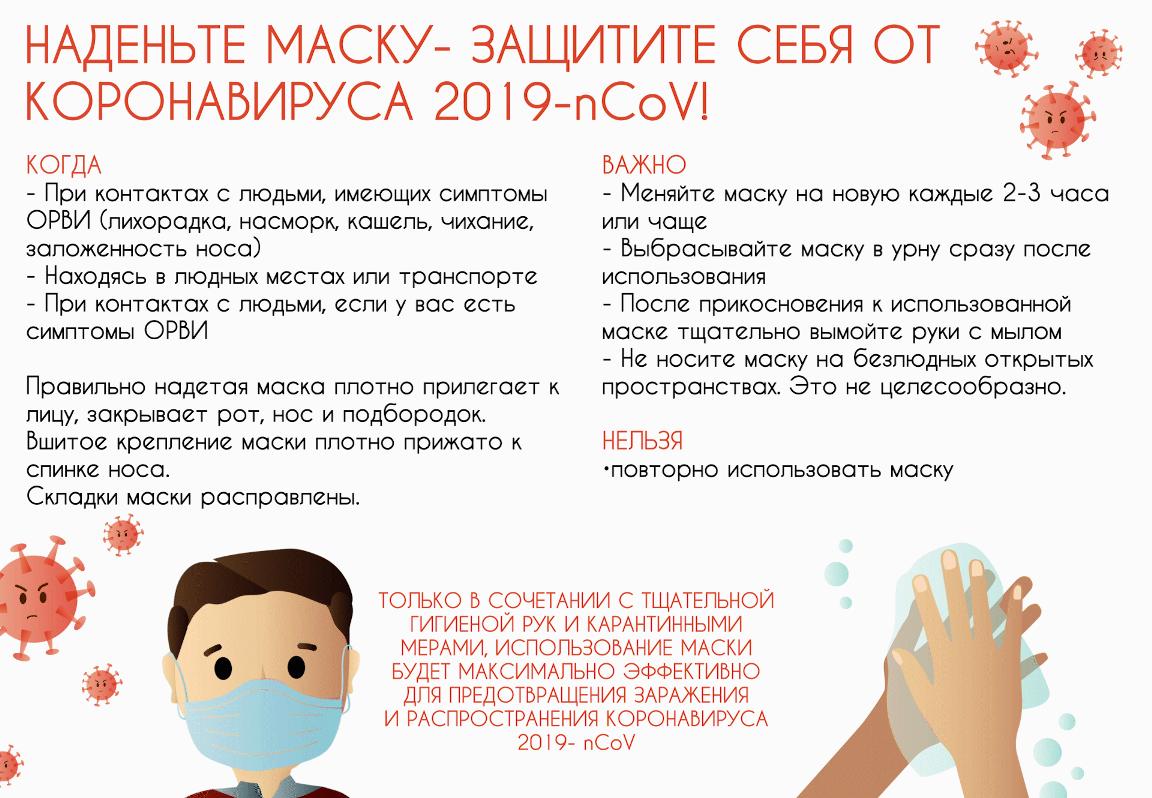Наденьте маску - защитите себя от коронавируса!