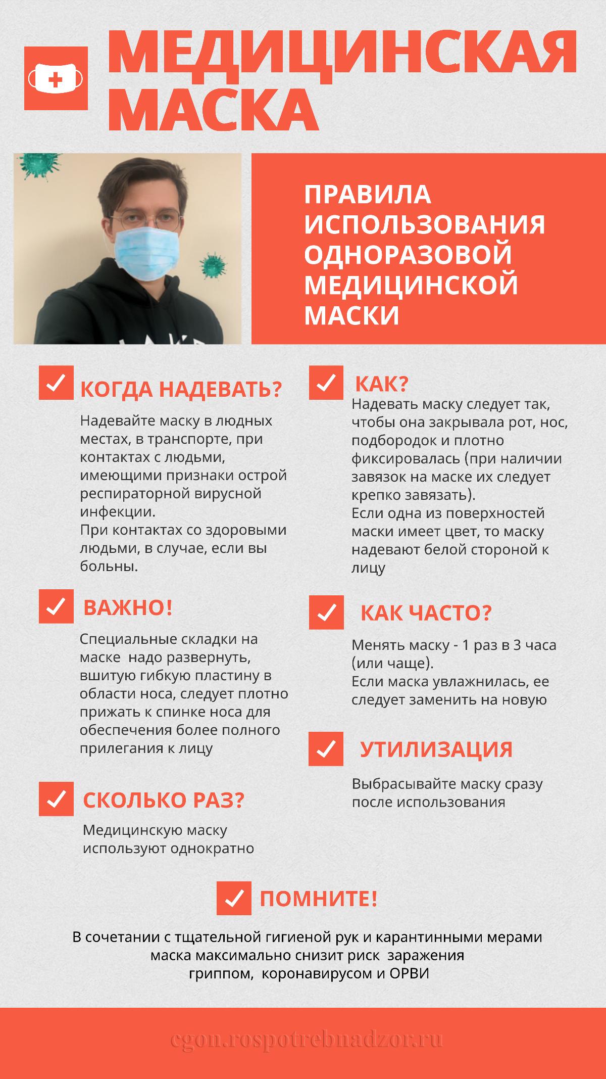 Медицинская маска - правила использования одноразовой медицинской маски